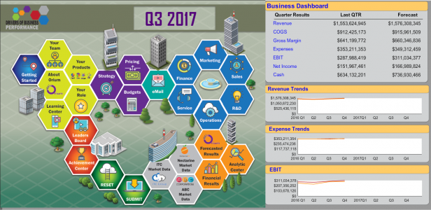 Advantexe Launches New Digital Board Game Business Simulation