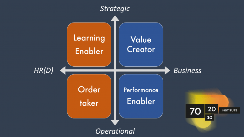4 Business Models That Redefine L&D With 70:20:10