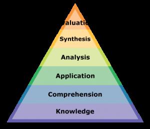 Cognitive Taxonomy Twist