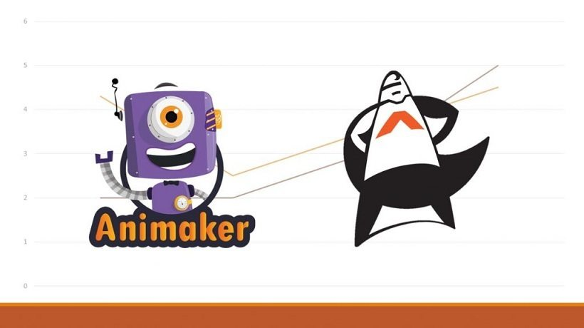 Animaker Vs. Animatron: A Comparison