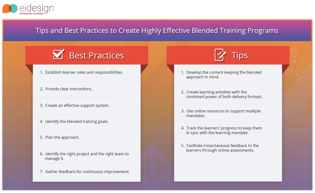 EI Design-Tips and Best Practices to Create Highly Effective Blended Training Programs