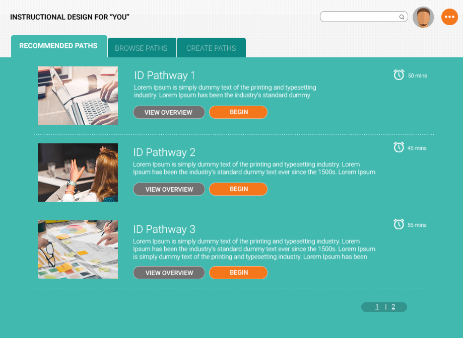 Benefits Of Personalized eLearning – Featuring A Case Study For ...
