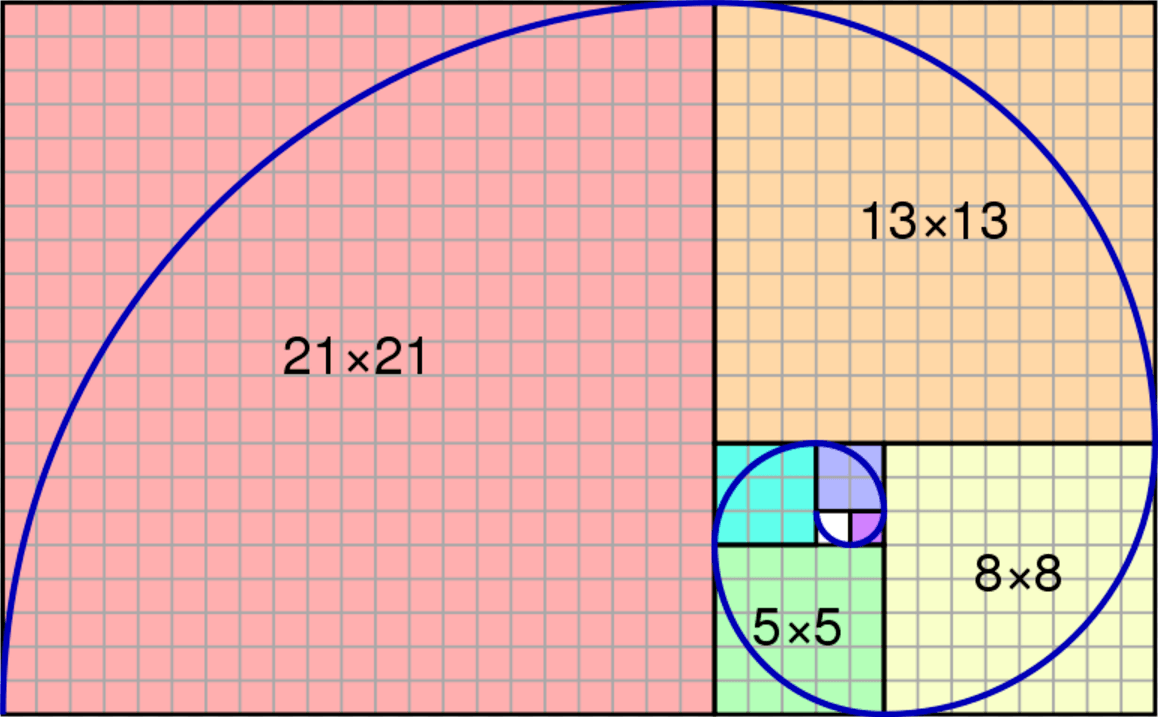 What Is The Fibonacci Sequence? And How It Applies To Agile