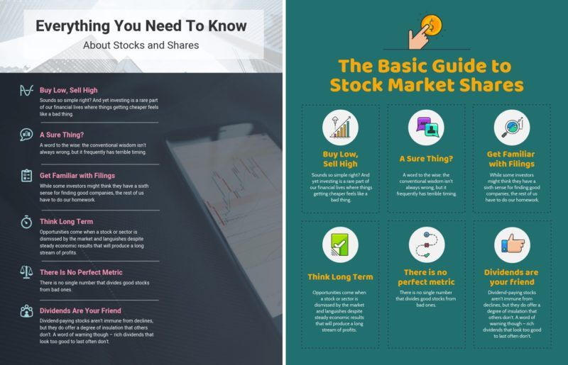 7 Top Tips To Use eLearning Infographic Templates Venngage
