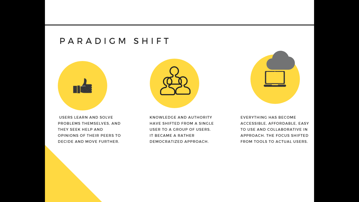 Edtech: Paradigm shift