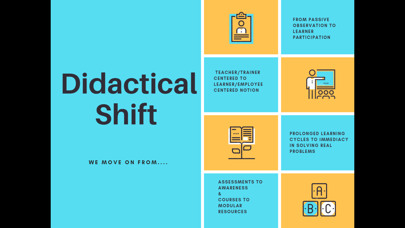 Didactical Shift