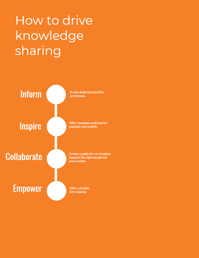 How to drive knowledge sharing