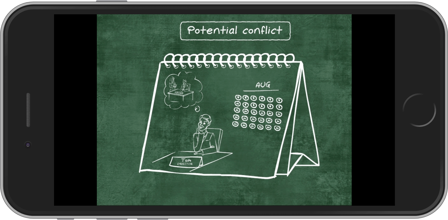 microlearning - whiteboard animation