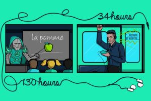 5 Case Studies That Prove Learning Games Work