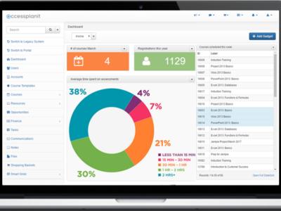 Screenshot of accessplanit