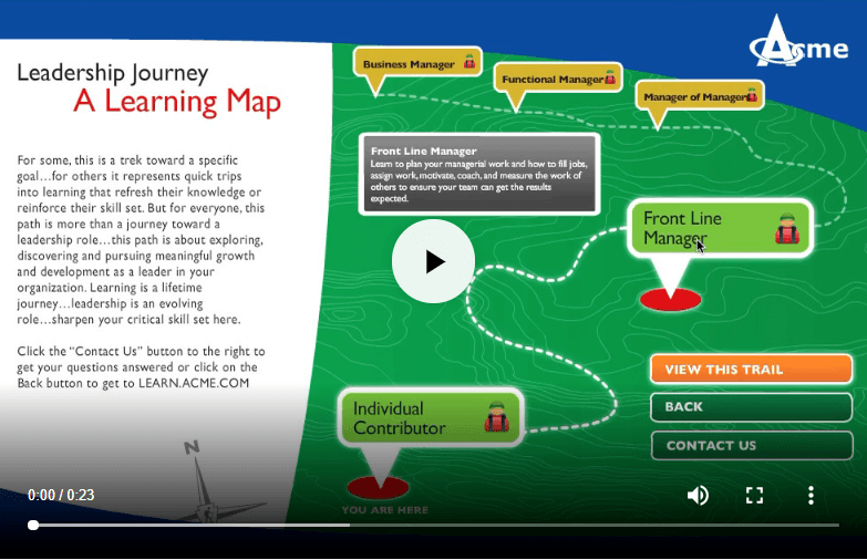 onboarding map sample