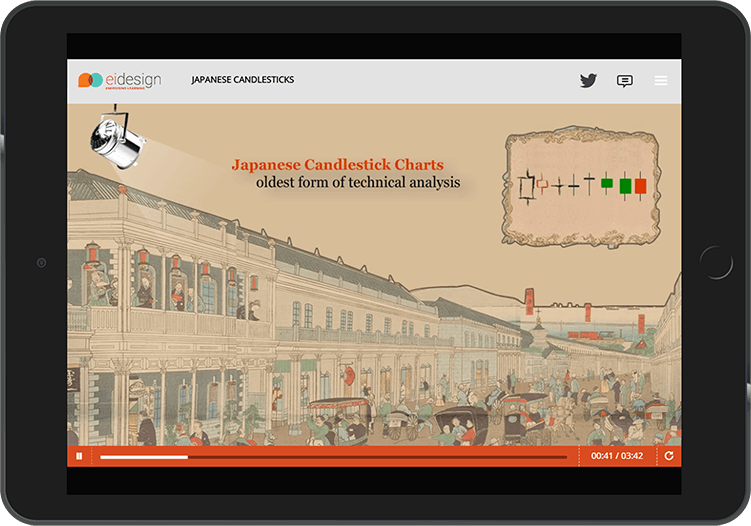 Microlearning Based Interactive Video for Conceptual Learning