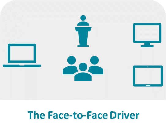 "The ""Face-To-Face Driver"" Model"