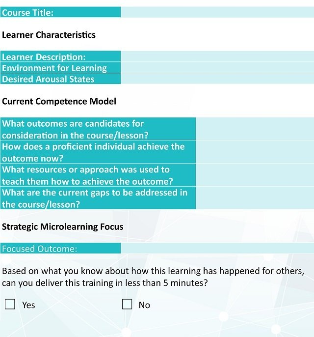Microlearning Best Practices Creating A Lesson Elearning Industry