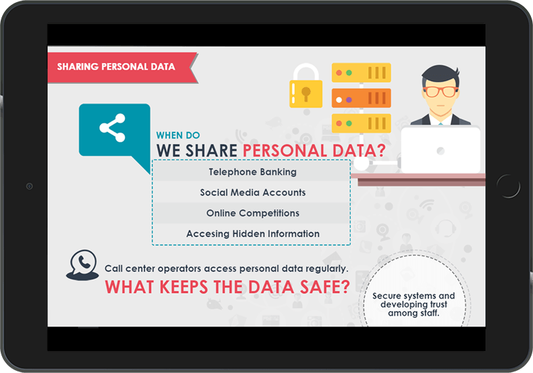 Pre-formal Training Microlearning in Compliance Training Using Infographics
