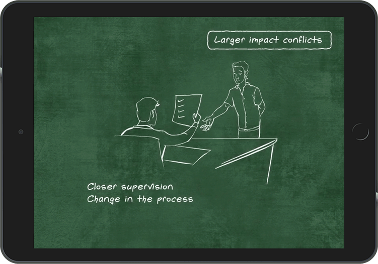 Post-formal Training Microlearning in Compliance Training Reinforcement Video