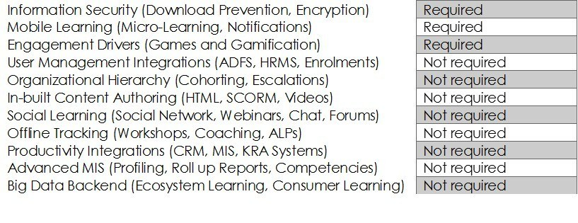 Learning_system_requirements_lms_QuoDeck