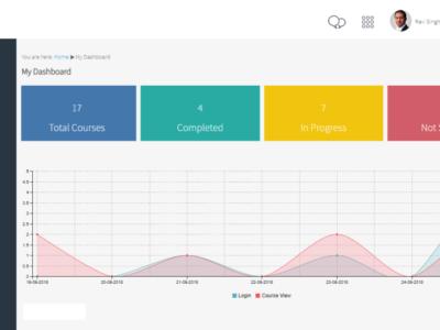 Screenshot of Learnosphere