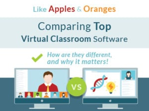 Comparing The Top Virtual Classroom Software