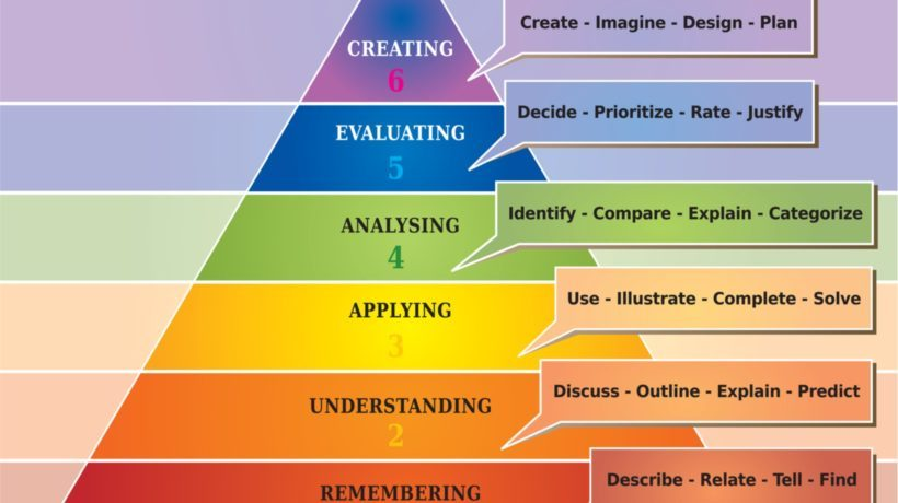Using Bloom's Taxonomy To Build A Solid Foundation For Business Learning