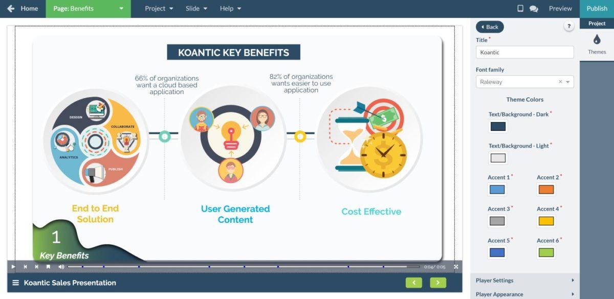 Koantic - eLearning Industry