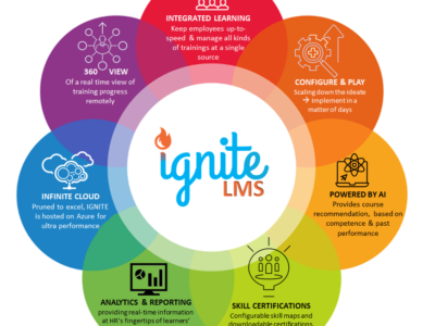 Screenshot of IGNITE Learning Management System