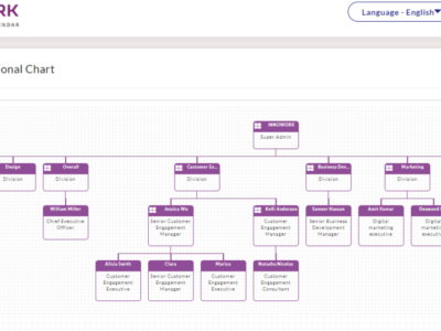 Screenshot of Innowork Learning Experience Platform