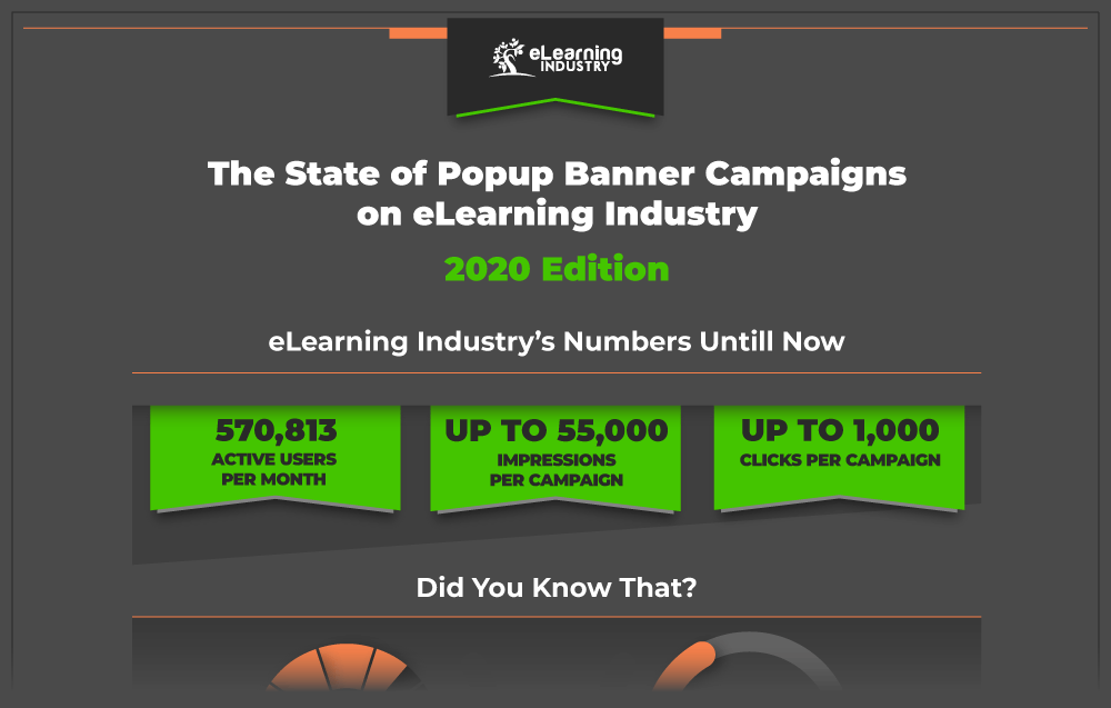 Popup Banner Campaigns - eLearning Industry Infographic 2020 - preview