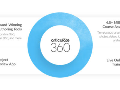 Screenshot of Articulate 360