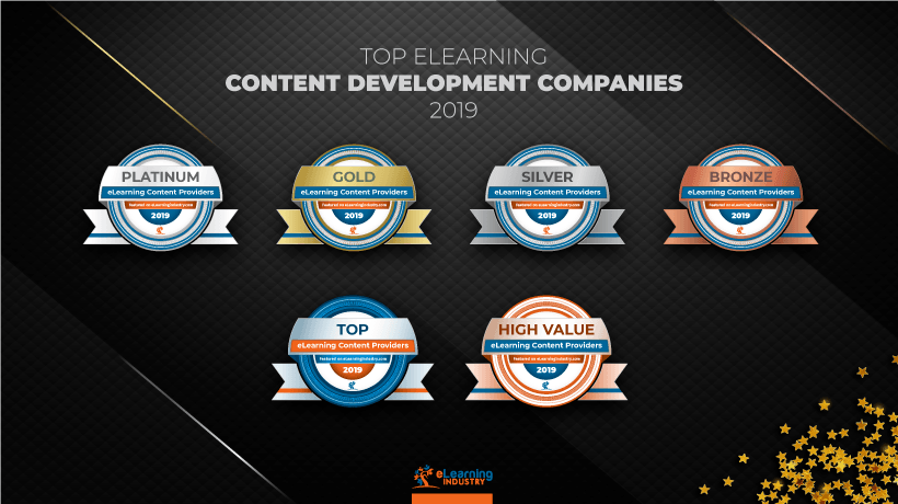 Top eLearning Content Development Companies (2019 Update)