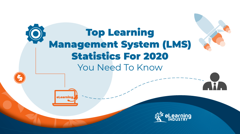 Top Learning Management System (LMS) Statistics For 2020 You Need To Know [Infographic]