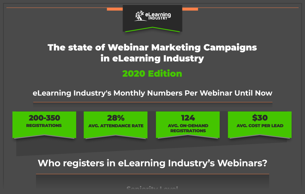 Webinar Marketing - eLearning Industry Infographic 2020 - preview