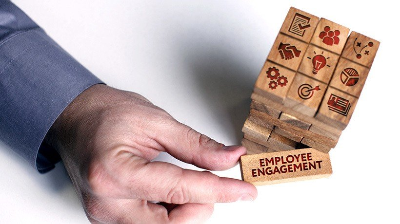 Employee Engagement Research From 2019