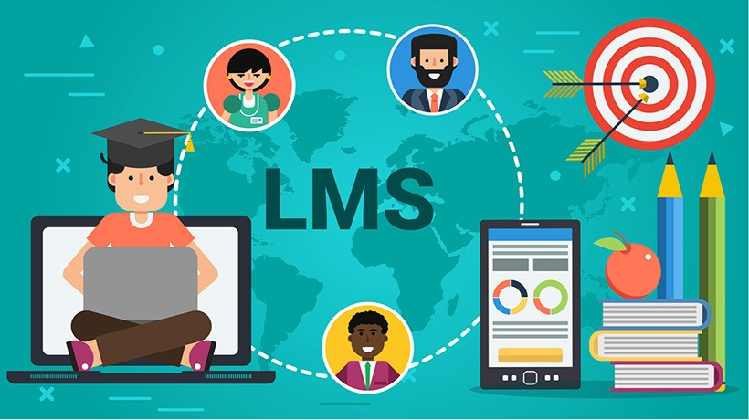 LMS Software Solutions For Your Organization