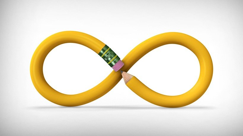 The Learning Loop And The Way To Efficient L&D