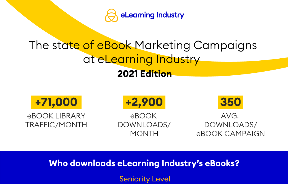 eLearning Industry - eBooks Performance Infographic 2021 - preview