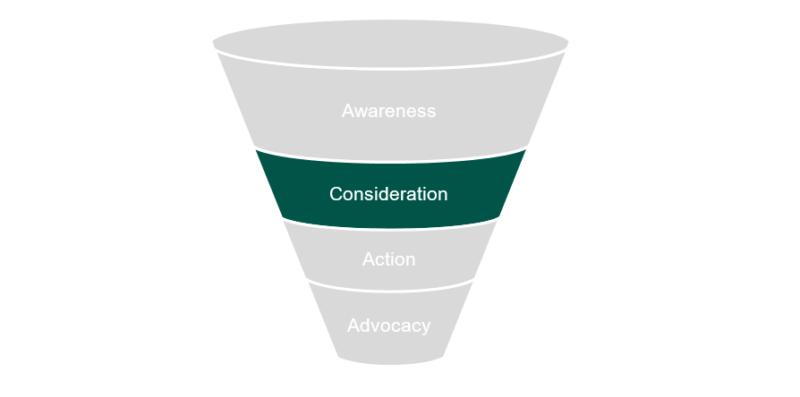 The Importance Of An Omnichannel Digital Marketing Strategy 2