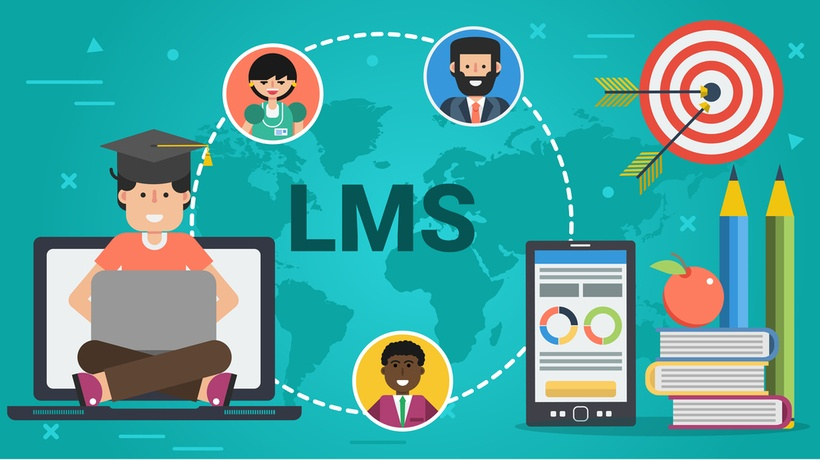 A Helpful Guide To LMS Selection