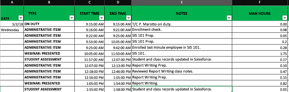 Figure 1.0 – DTR developed using an Excel Sheet.