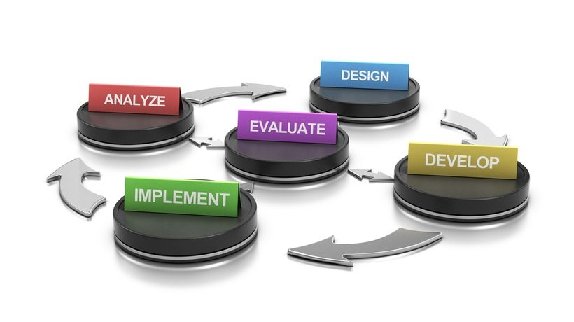 How To Use The ADDIE Instructional Design Model
