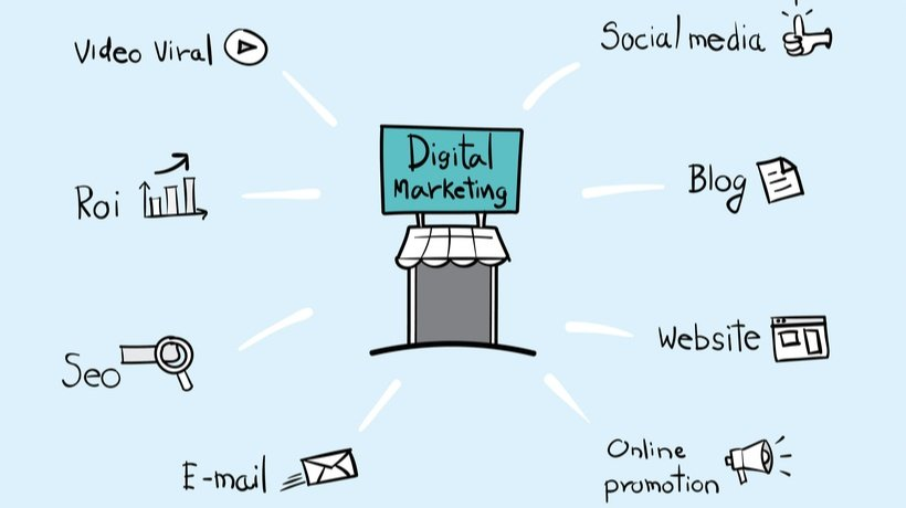 Digital Marketing Strategies For eLearning Vendors: Everything about Social Media Marketing, Paid Marketing Channels and Search Engine Optimization