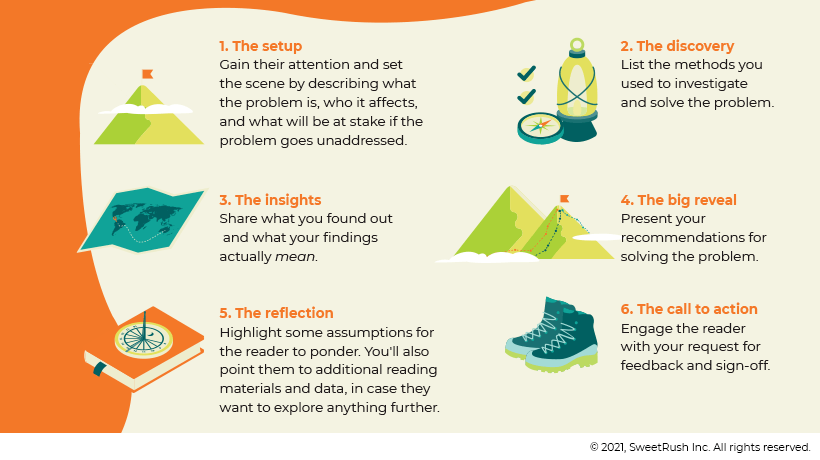 learning needs assessment tips: Here's the story you'll want to tell.