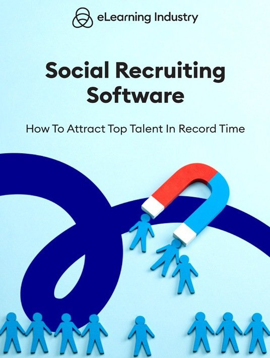 Social Recruiting Software: How To Attract Top Talent In Record Time